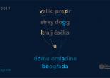Zvuk Beograda